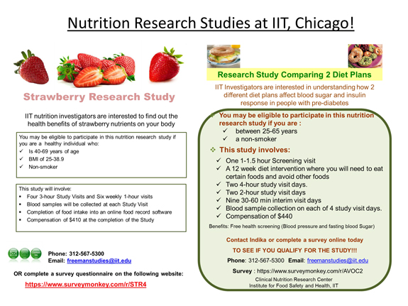 IIT-Clinical Nutrition Research