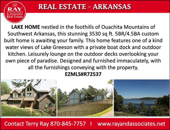Ray & Associates Real Estate